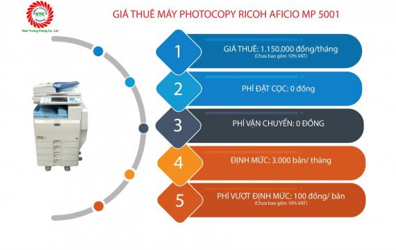 Bảng giá cho thuê máy photocopy Ricoh MP 5001