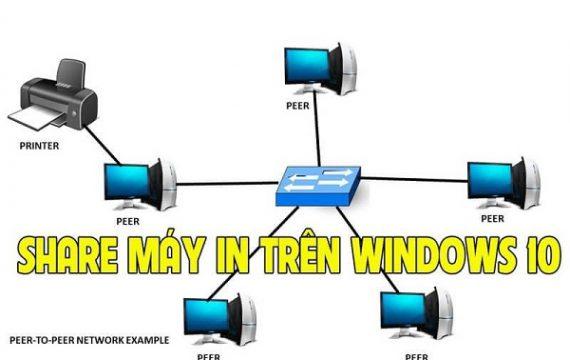 Cách kết nối máy in với máy tính Laptop qua mạng LAN và wifi